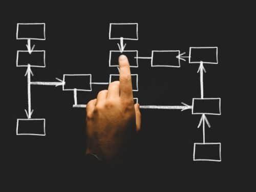 Declaración Informativa De Operaciones Vinculadas – Modelo 232