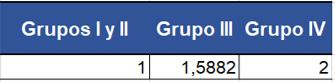 Tamblas II para el cálculo del impuesto de sucesiones en cataluña
